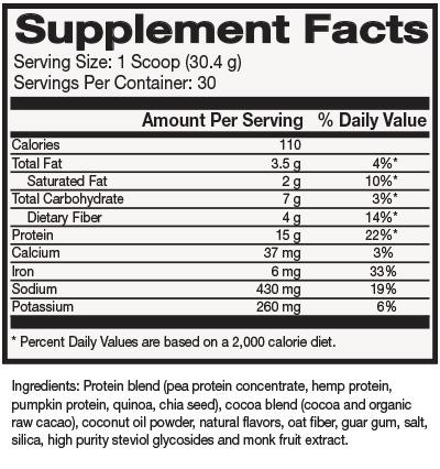 Supplement Info